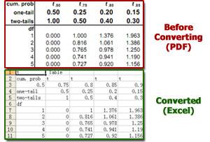 pdf to excel converter app